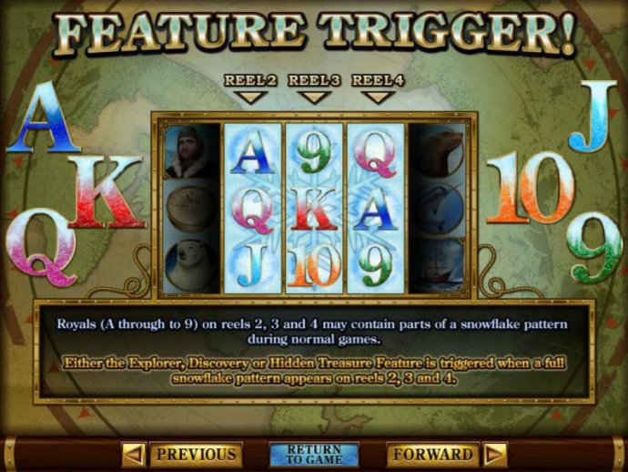 Feature Trigger rules by No Deposit Casino Guide