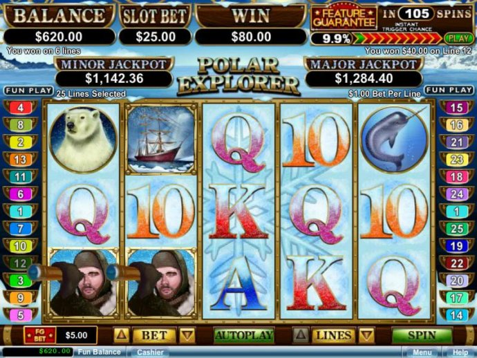 No Deposit Casino Guide - Multiple winning paylines triggered by a couple of wild symbols
