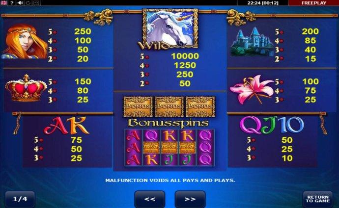 Royal Unicorn by No Deposit Casino Guide