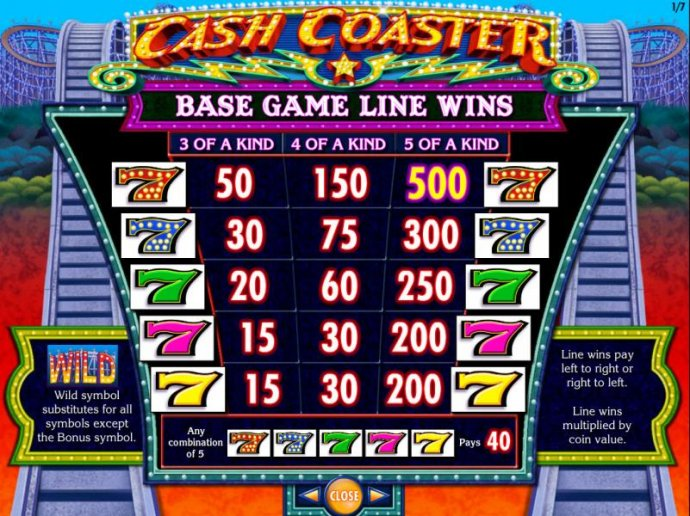 Cash Coaster by No Deposit Casino Guide