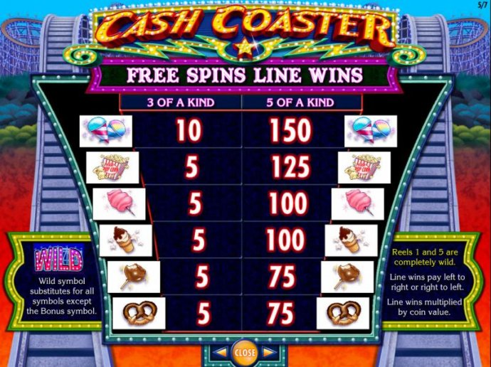 No Deposit Casino Guide image of Cash Coaster