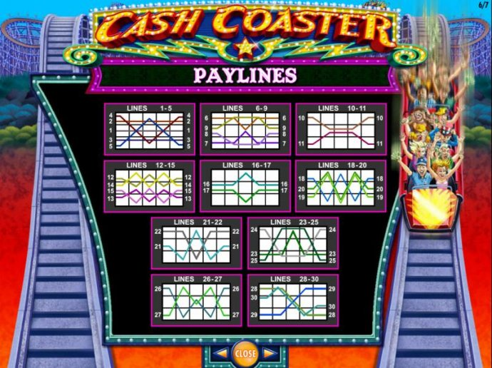No Deposit Casino Guide - Free Spins Line Wins low value symbols paytable