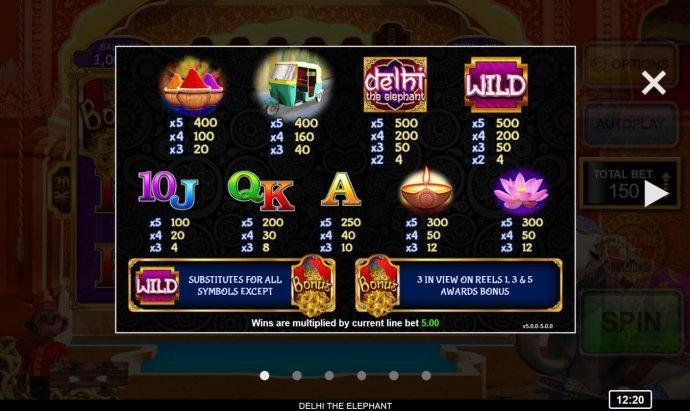 Delhi the Elephant by No Deposit Casino Guide