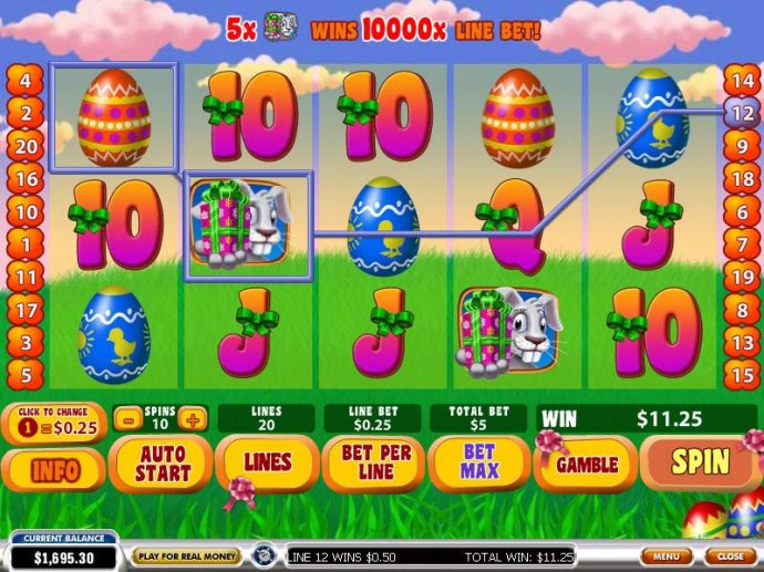 Easter Surprise by No Deposit Casino Guide
