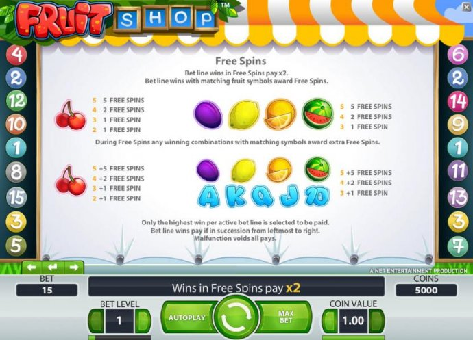 Fruit Shop by No Deposit Casino Guide