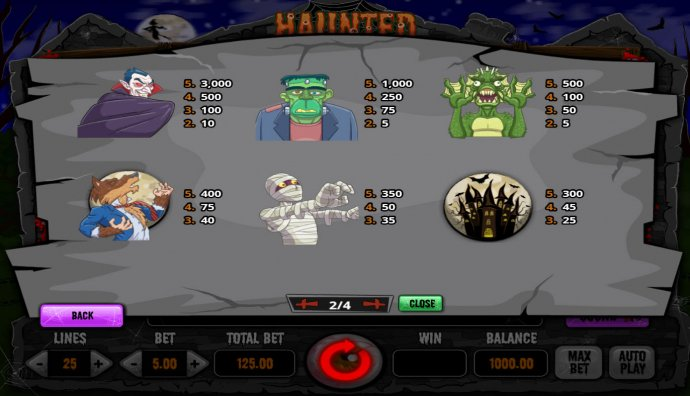 Haunted by No Deposit Casino Guide