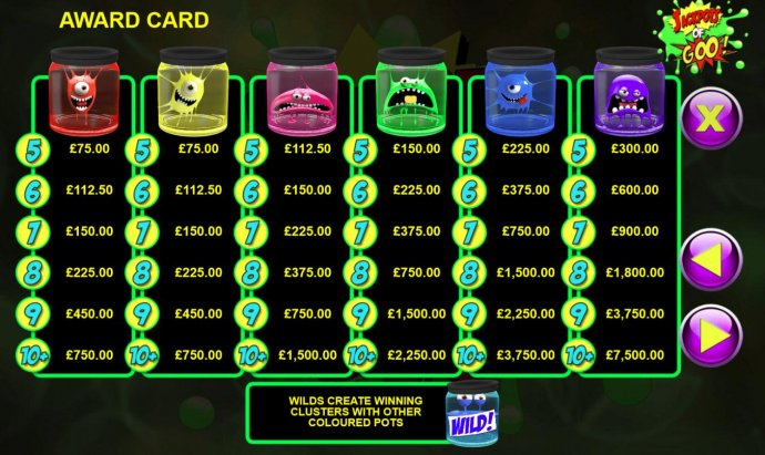 No Deposit Casino Guide image of Jackpots of Goo