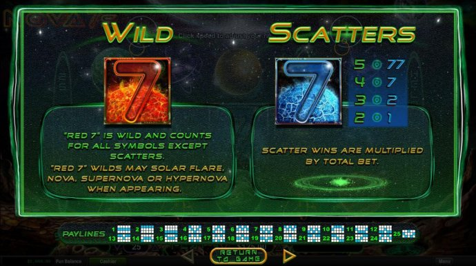 Wild and Scatter Symbols Paytable and Rules - No Deposit Casino Guide