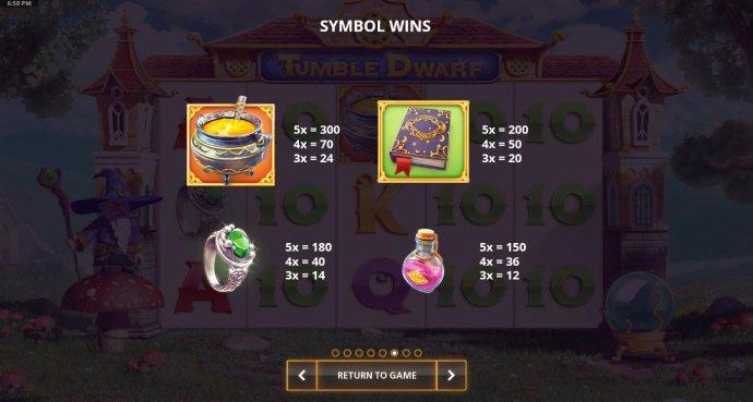 No Deposit Casino Guide image of Tumble Dwarf