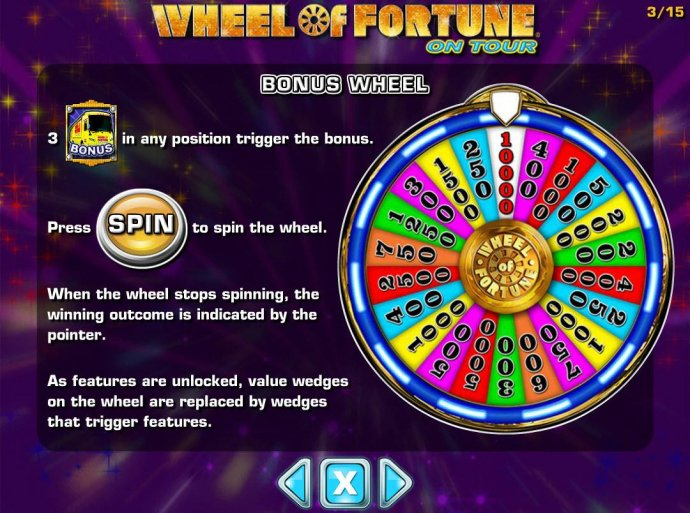 Images of Wheel of Fortune on Tour