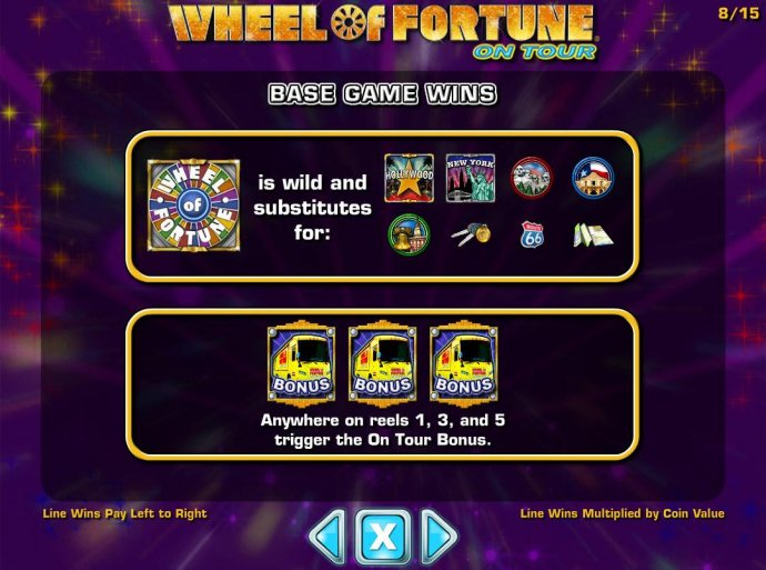 Base Game Wins - Wild and Scatter symbols by No Deposit Casino Guide