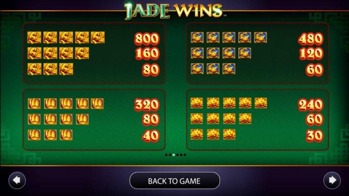 No Deposit Casino Guide image of Jade Wins