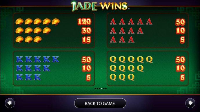 Paytable - Medium Value Symbols by No Deposit Casino Guide