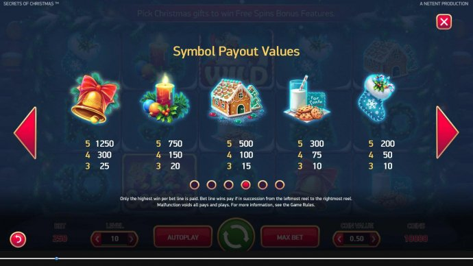 Secrets of Christmas by No Deposit Casino Guide