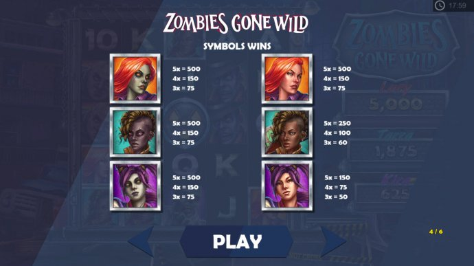 No Deposit Casino Guide image of Zombies Gone Wild