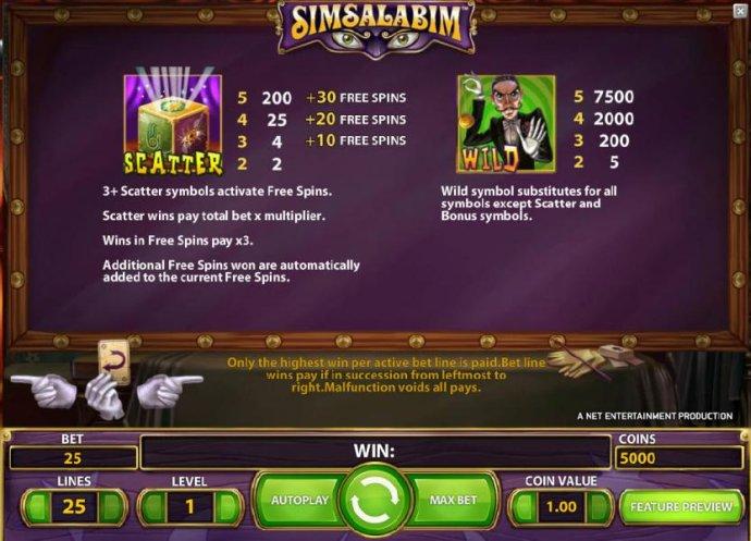 No Deposit Casino Guide image of Simsalabim