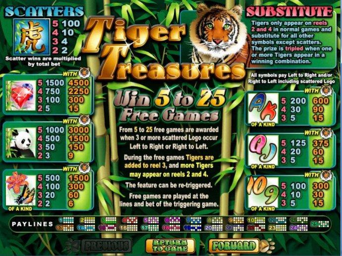No Deposit Casino Guide image of Tiger Treasures