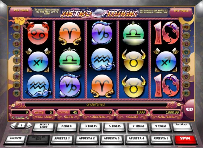 video slot game consisting of five reels and nine paylines - No Deposit Casino Guide