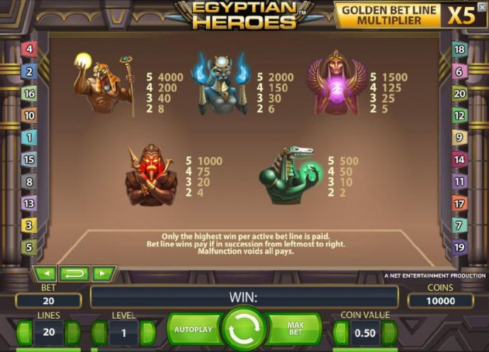 No Deposit Casino Guide - slot game high symbols paytable