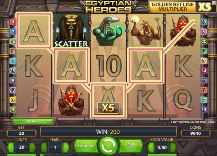 four of a kind and a golden belt line multiplier triggers a 200 coin jackpot by No Deposit Casino Guide