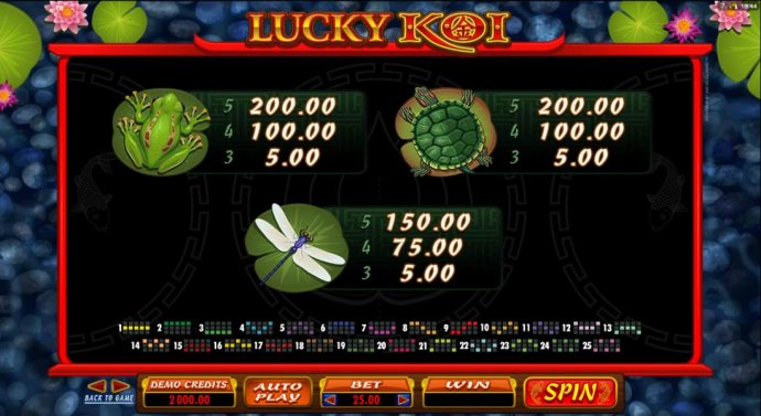 slot game low value symbols paytable by No Deposit Casino Guide