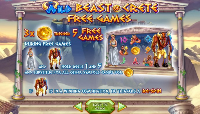 No Deposit Casino Guide image of Wild Beast of Crete