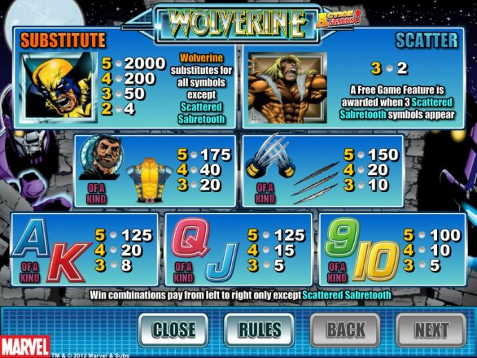 No Deposit Casino Guide image of Wolverine Action Stacks
