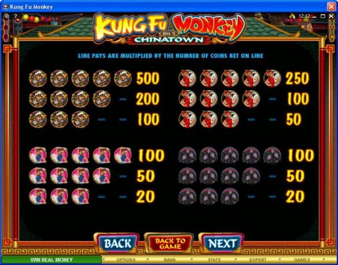 Kung Fu Monkey by No Deposit Casino Guide