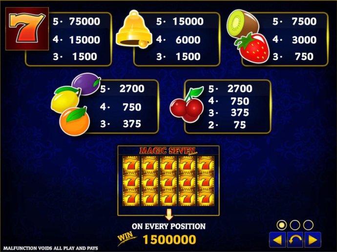 No Deposit Casino Guide image of Magic Seven Deluxe
