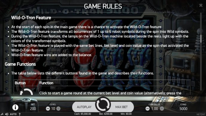 No Deposit Casino Guide image of Wild-O-Tron 3000