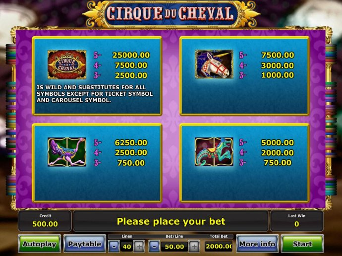 High value slot game symbols paytable by No Deposit Casino Guide