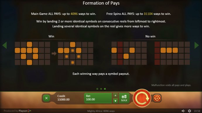 4096 Ways to Win by No Deposit Casino Guide