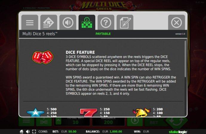 No Deposit Casino Guide image of Multi Dice 5 Reels