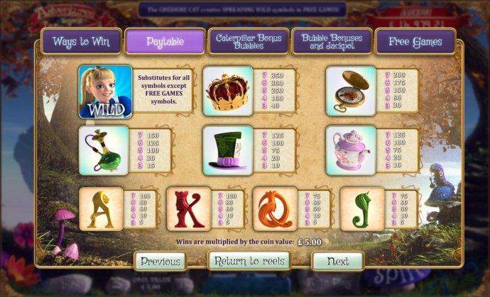 Adventures Beyond Wonderland by No Deposit Casino Guide