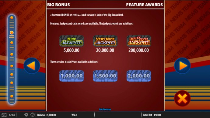 Bonus Game Rules by No Deposit Casino Guide