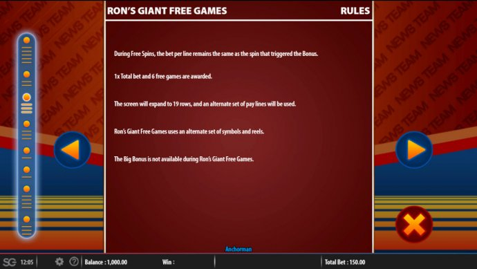 Anchorman The Legend of Ron Burgandy by No Deposit Casino Guide
