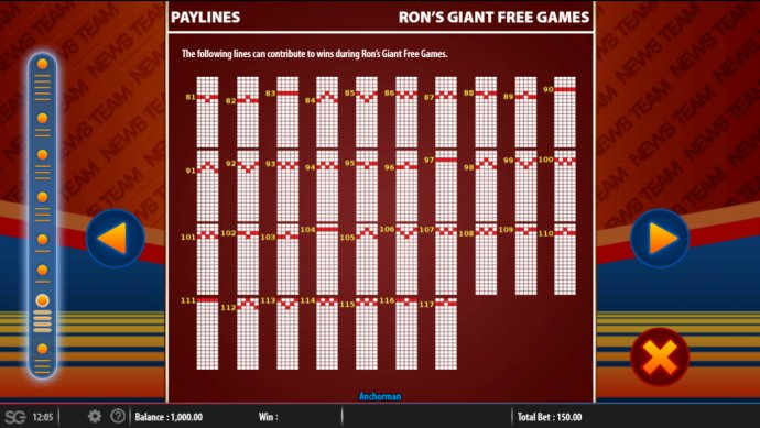 Paylines by No Deposit Casino Guide