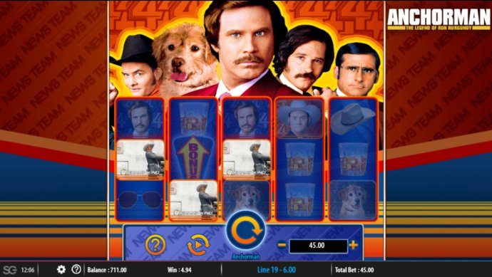 No Deposit Casino Guide image of Anchorman The Legend of Ron Burgandy