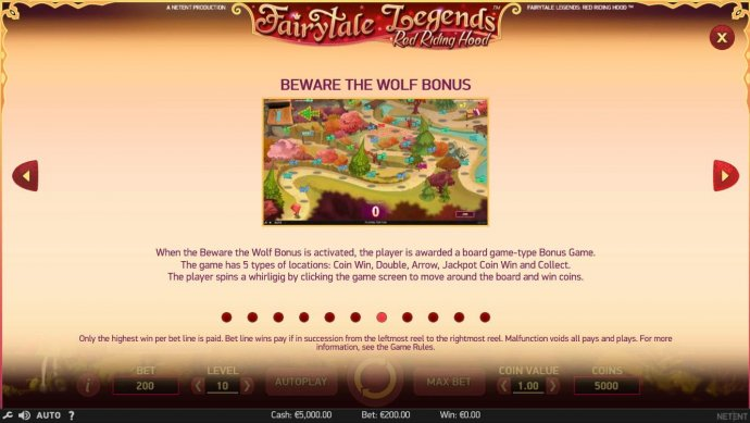 No Deposit Casino Guide image of Fairytale Legends Red Riding Hood