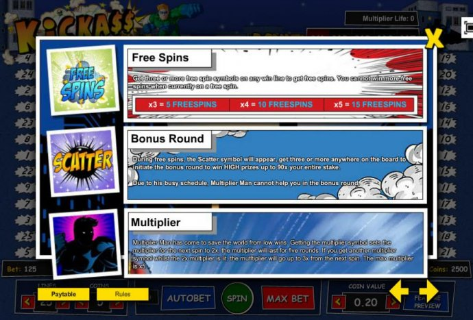 No Deposit Casino Guide - Free Spins, Bonus Round and Multiplier game rules