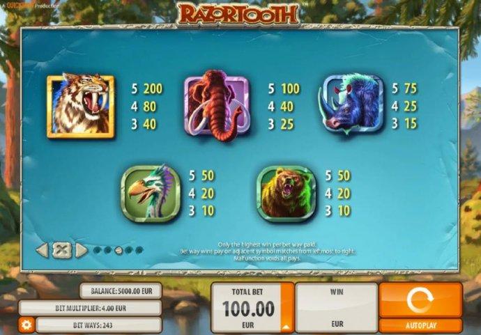 No Deposit Casino Guide image of Razortooth