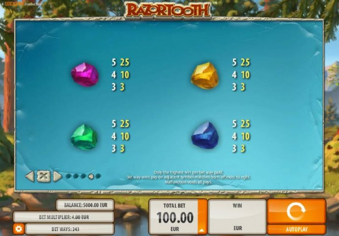 No Deposit Casino Guide - Low value game symbols paytable - symbols include a red gemstone, a yellow gemstone, a green gemstone and a blue gemstone.