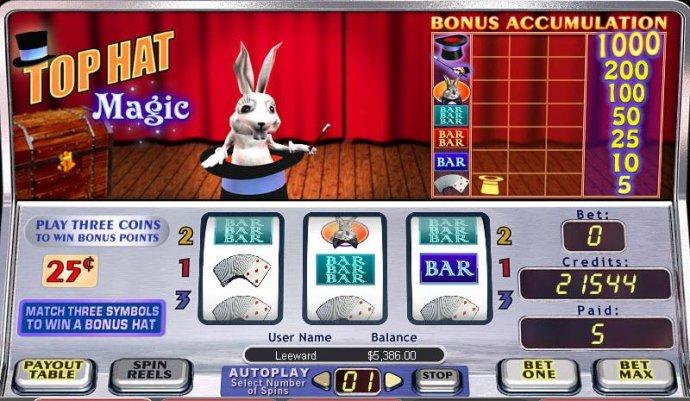 No Deposit Casino Guide image of Top Hat Magic