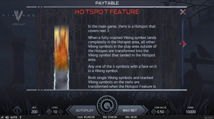 Hotspot Feature - No Deposit Casino Guide
