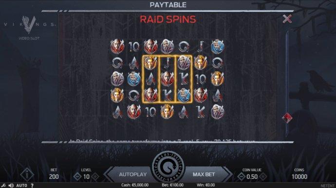 No Deposit Casino Guide image of Vikings