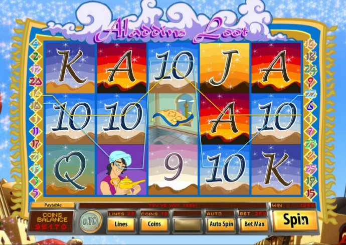 No Deposit Casino Guide image of Aladdin's Loot