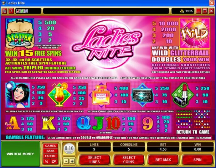 Ladies Nite by No Deposit Casino Guide