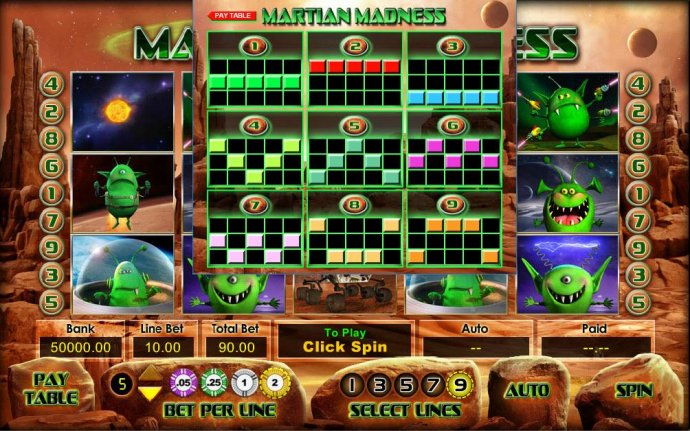 Martian Madness by No Deposit Casino Guide