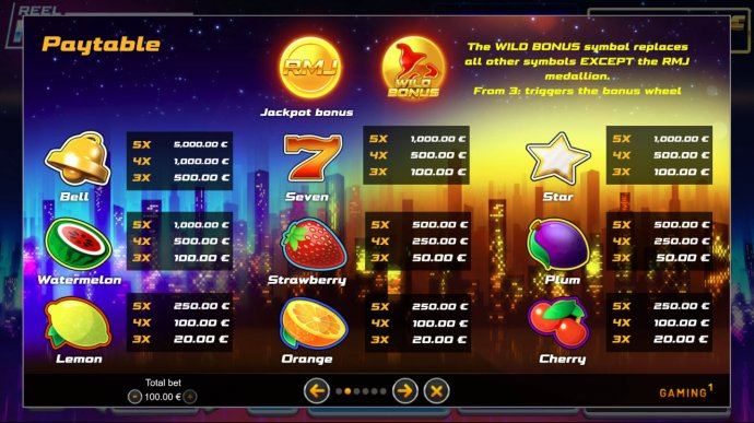 Reel Million Slot by No Deposit Casino Guide
