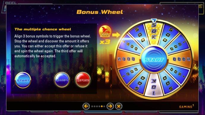 No Deposit Casino Guide image of Reel Million Slot